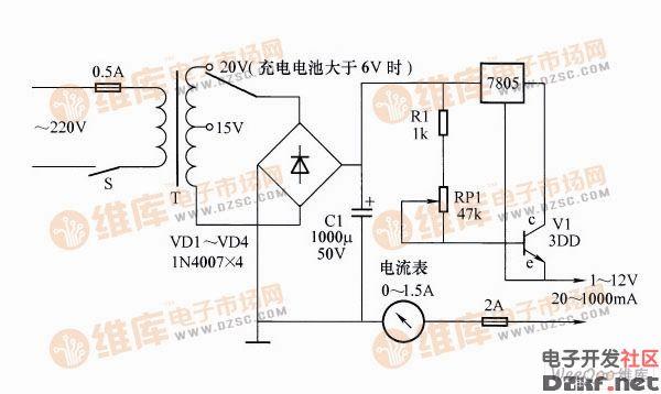 简单恒流充电器电路   电路工作原理:由图可知,稳压器工作在悬浮状态,与晶体管c、e间形成一固定恒流。改变晶体管基极电流大小可控制恒流值(即7805的负载电流),或负载(电池多少、内阻)发生变化时,稳压器7805便改变自身压差来保证流过晶体管c、e的电流保持不变,即也稳定了充电电流。   元器件选择:电路中采用7805是为了提高效率,变压器二次采用抽头是为了在进行低压充电时降低功耗。电路装好后唯一要调整的是电阻R1,可根据晶体管V1的放大能力改变其大小。调整时将电压选在V位置,将输出端短路,电流表放在1A