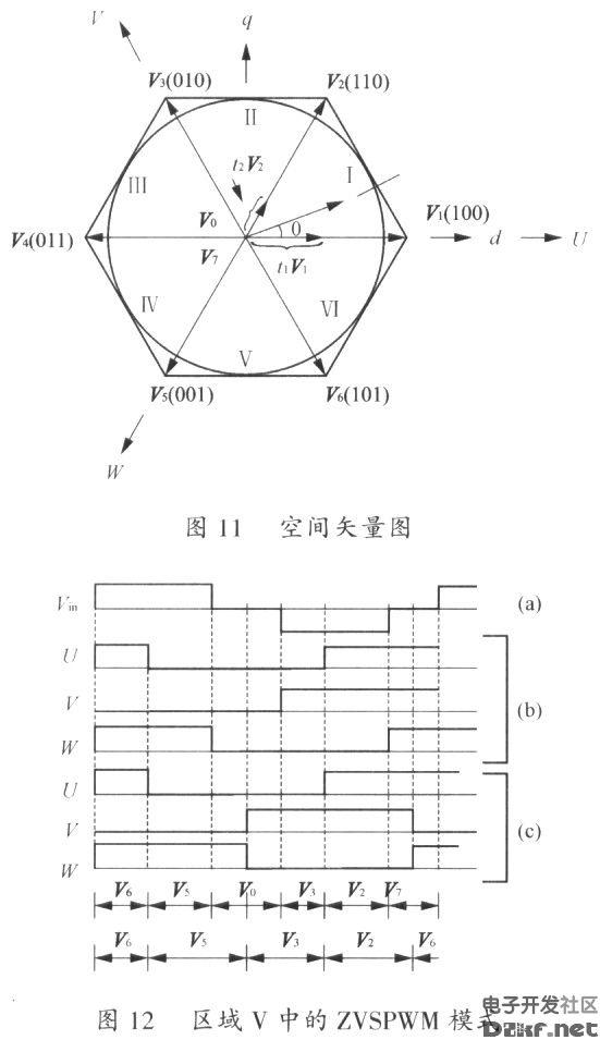 三相电压源型高频链逆变技术