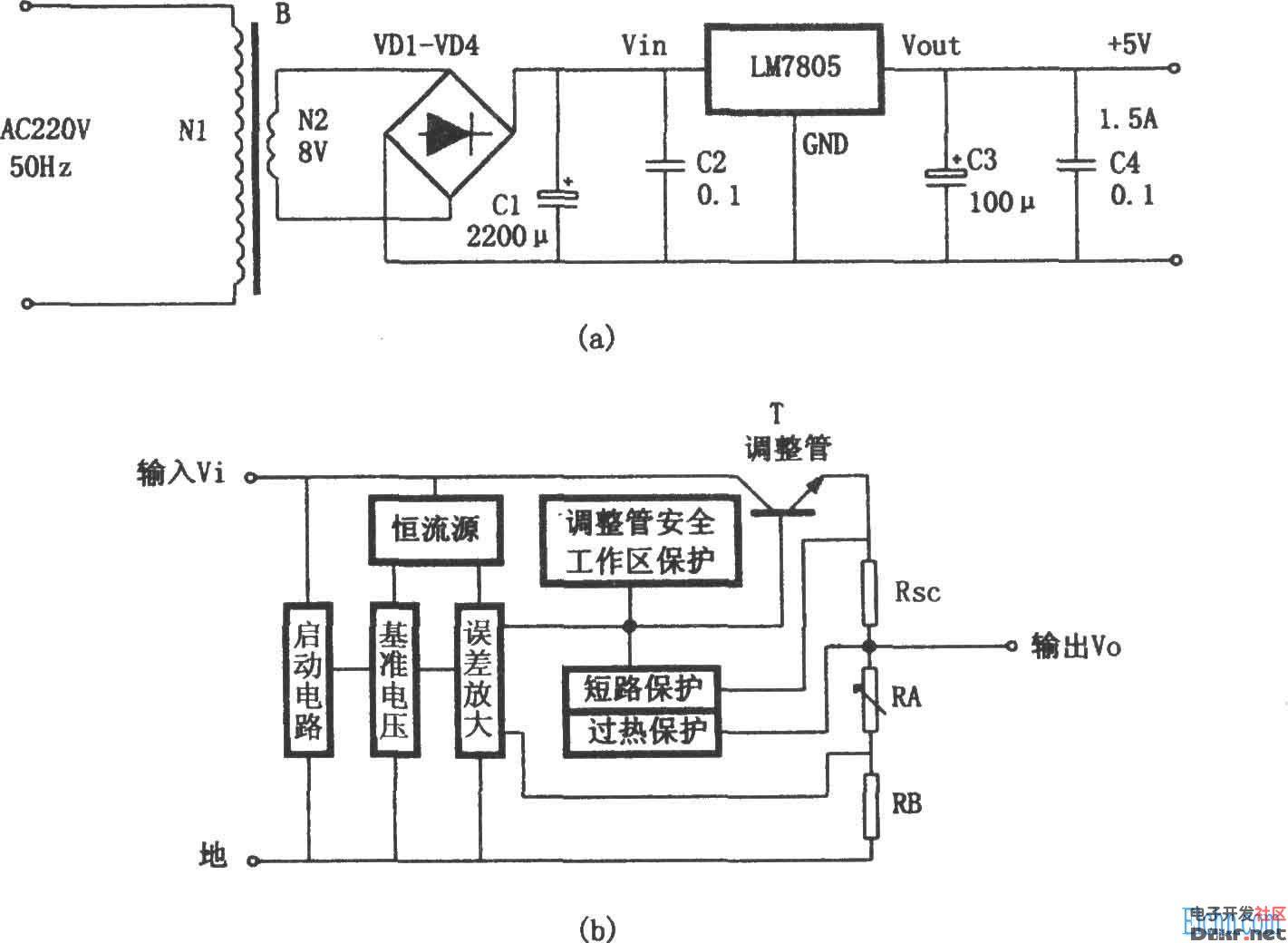 lm7805构成的+5v稳压电源_原理图论坛_单片机电路论坛