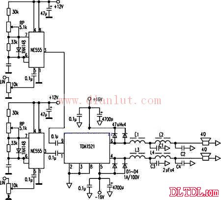 NE555时基IC被接成振荡频率120KHz、占空比50%的方波振荡器。由于IC都是工作于开关状态,因而可以高效率地输出大功率。音频信号由5脚输入时,3脚的输出信号占空比就会随着输入音频信号的幅值高低而作线性变化。该信号经TDA1521功率放大后再经L1~L4、C1~C4构成的滤波电路还原音频信号。   D类音频功率放大器采用时基电路NE555推动双声道功放TDA1521,在16V供电时可以以高于85%的效率输出30W2的功率。而图为NE555与TDA1521构成的D类数字功放电路。