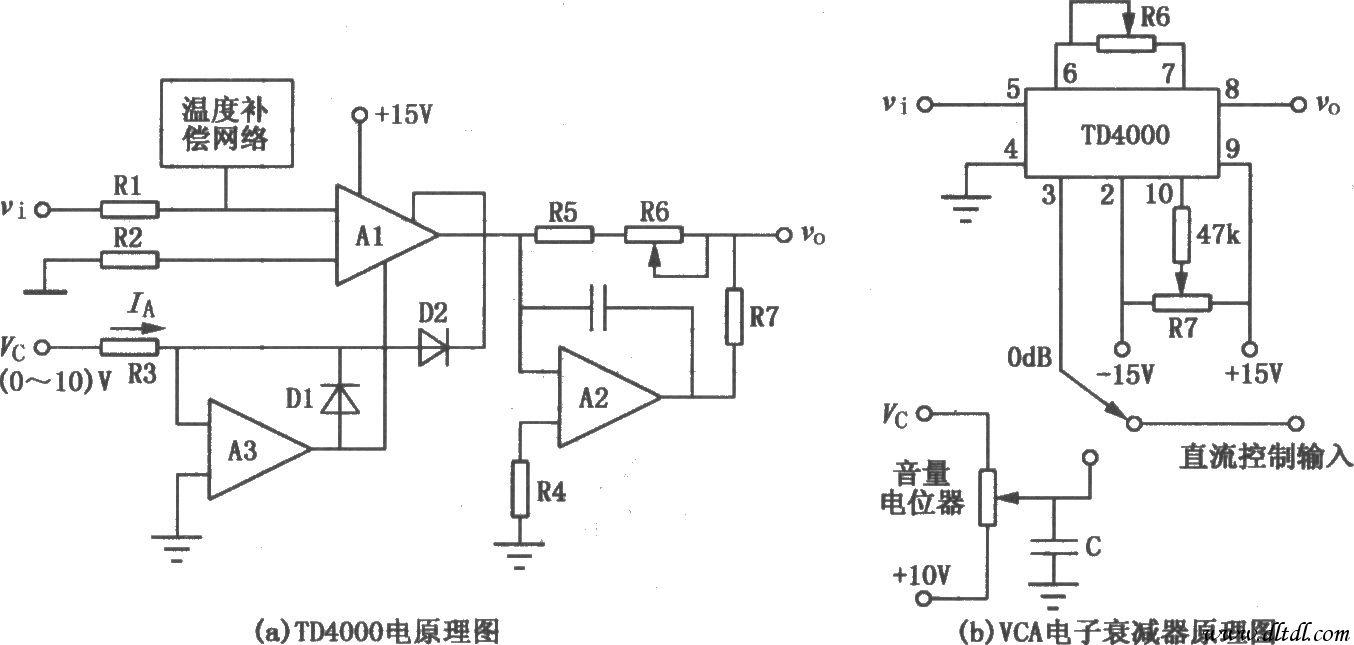 vca电子衰减电路