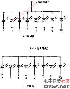 led数码显示器电路图