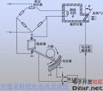 炉温采样控制系统原理图