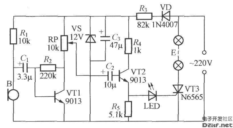 如图所示是另一种接法的声控式音乐彩灯,它的电路比较简单,成本低廉,效果相当很好。晶闸管VT3构成彩灯E的主回路,VT1、VT2组成控制回路,220V交流电经VD整流、R3降压、VS稳压和C3滤波后输出约12V稳定的直流电压,供控制回路用电。话筒B拾取室内环境的声波信号并将其转换为电信号,经三极管VT1级放大,放大后信号经RP、 C2流入的VT2的基极(RP为声控灵敏度调节电位器)。VT2接成无偏置的射极跟随器,音乐信号由VT2发射极整流作为其偏置电压,从而改变VT2发射极输出电流的大小。此电流经发光二极管