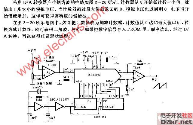 采用da装换器的锯齿波发生器电路图