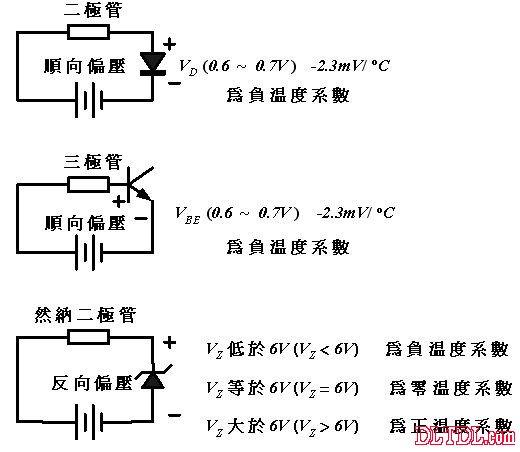 恒压源电路原理电路图解