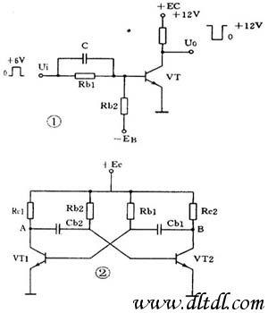 就拿脉冲电路中最常用的反相器电路
