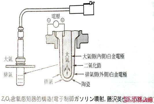 含氧传感器工作原理_原理图论坛