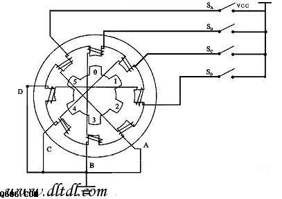 图1是该四相反应式步进电机工作原理示意图